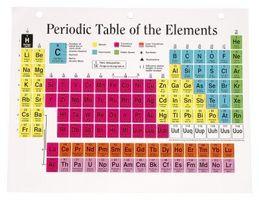 Hva er elementer som gir fra seg elektroner i en kjemisk reaksjon?