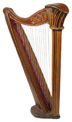 Hvordan lage et stativ for en paraguayanske Harp