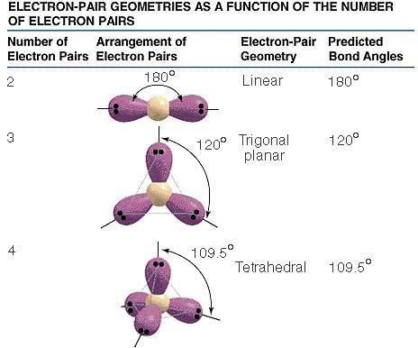 Definisjon av Atomic Struktur
