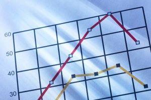Hvordan tegne grafen avhengige og uavhengige variabler på en Koordinering Plane