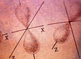Hva gjør Atomic Antall en Atom Identifisere?