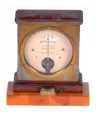 Hvordan justere en Watt Meter