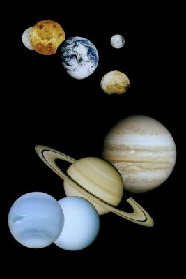 Eco Friendly Solar System prosjektideer