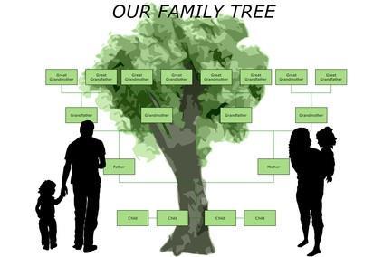 Hvordan jeg Oppslag My Family Tree?