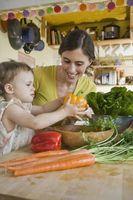 Barn Fakta om Hvordan holde seg frisk