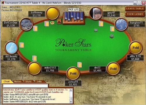 Hvordan utveksle Poker Stars Play Chips For Cash