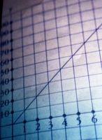 Hvordan Multipliser Decimals Med Grid Method