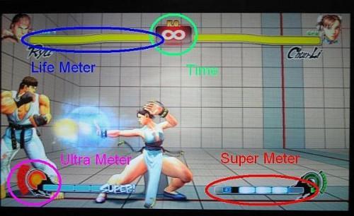 Hvordan spille Street Fighter IV - Grunnleggende