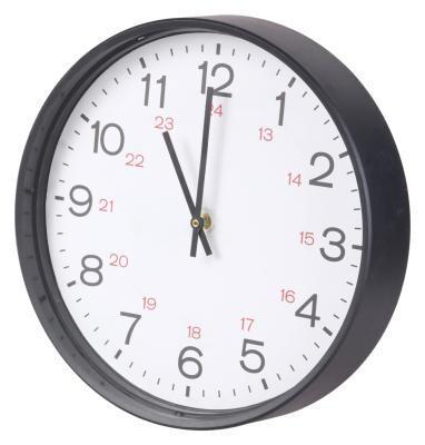 Hvordan vet Military Time Between Timer
