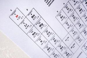 Hva Elements Er jordalkalimetallene?