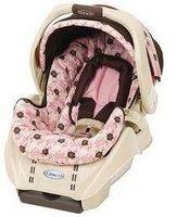 Infant Forskrift Car Seat i Storbritannia