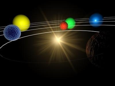 Hvordan bygge din egen Virtual Solar System