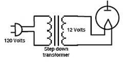 Hvordan lage en Vacuum Tube Light Up
