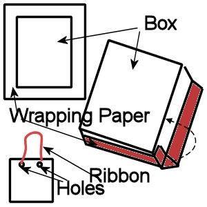Papir gavepose Ideas